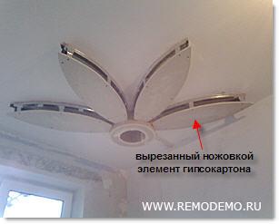 лепесток из гипсокартона потолок фото